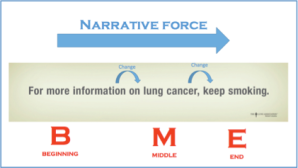 For More Information on Lung Cancer, Keep Smoking